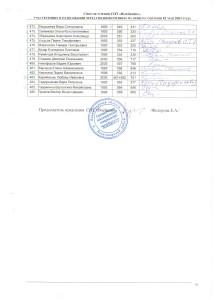 протокол 02.05.2004г. 10